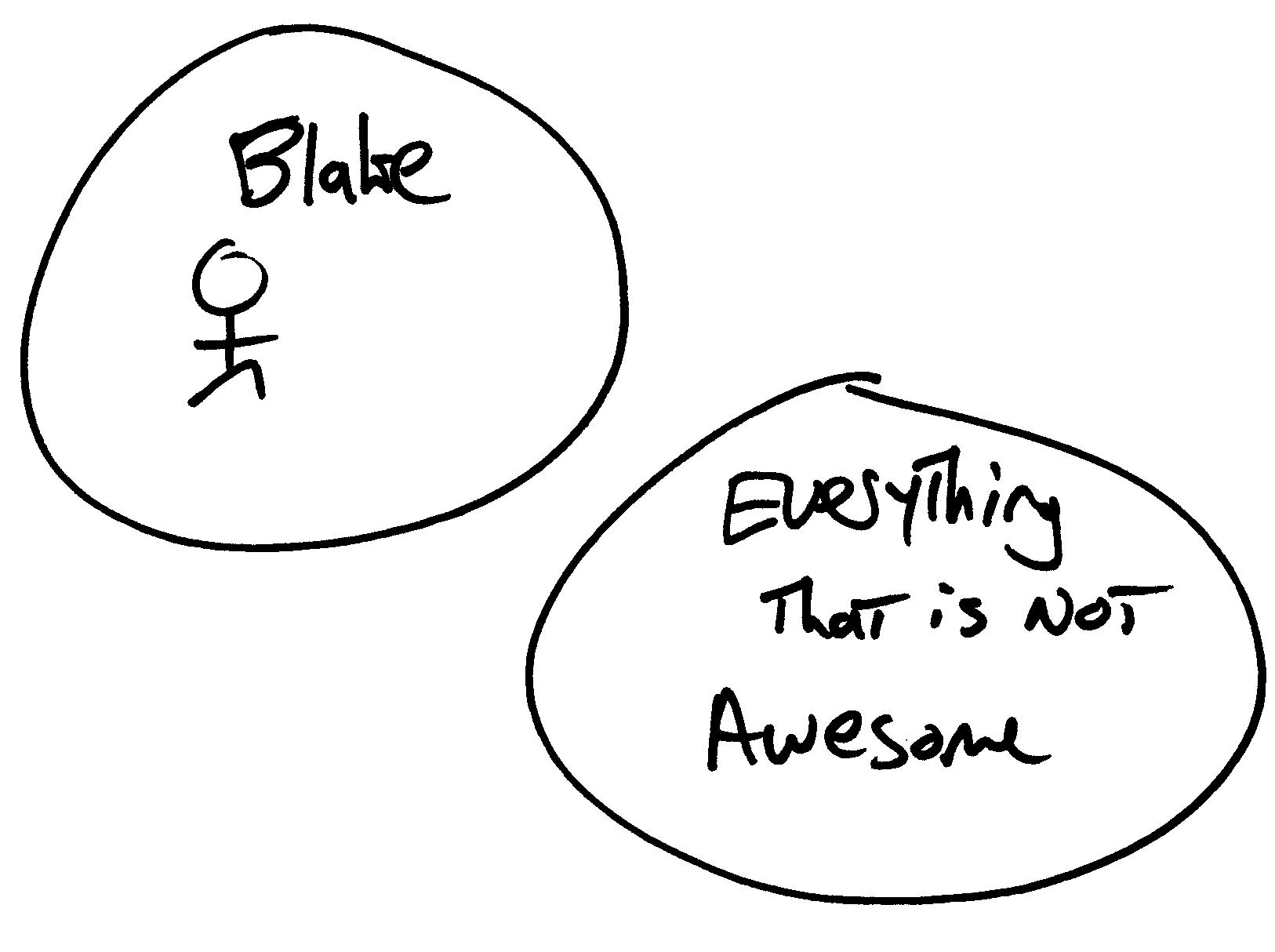 blake vs awesome