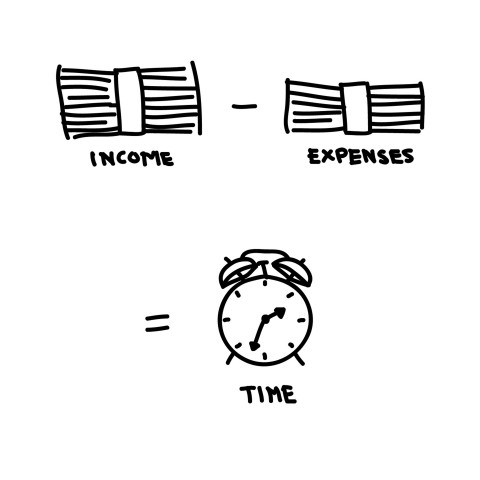 Time Wealth